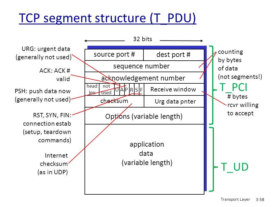Transport Layer 3-58 TCP segment structure (T_PDU) source port # dest port # 32 bits application data (variable length) sequence number acknowledgemen