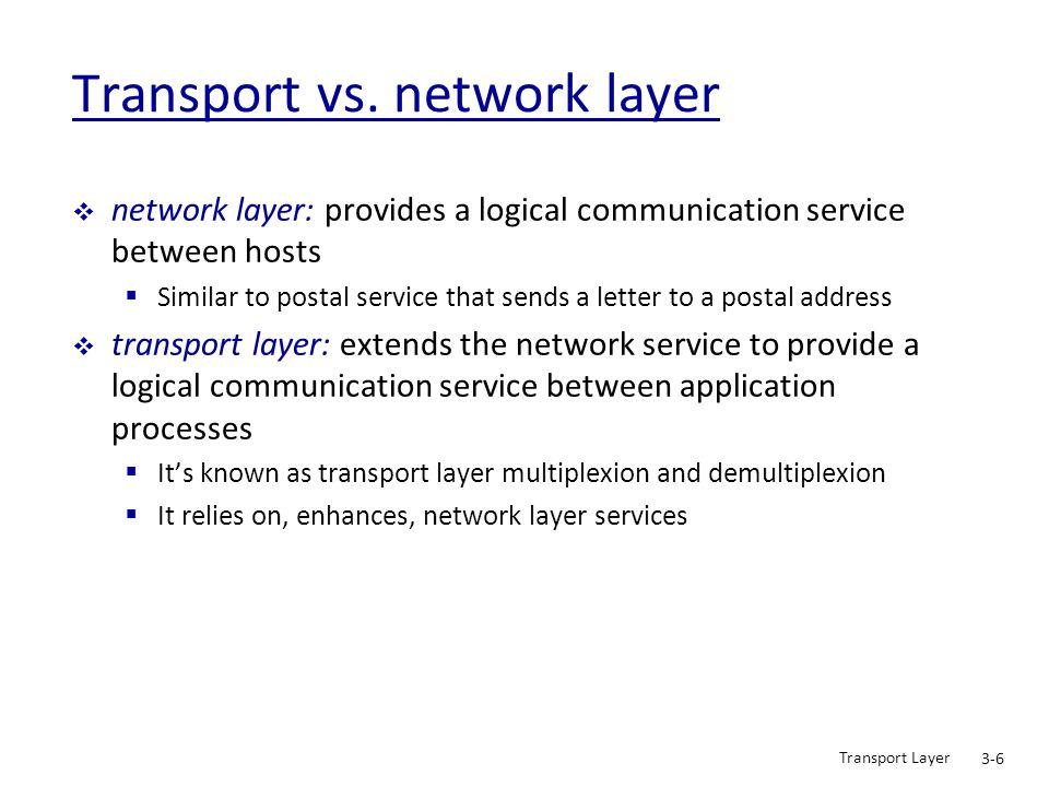 Transport Layer 3-47 rdt2.1: sender, handles garbled ACK/NAKs Wait for call 0 from above sndpkt = make_pkt(0, data, checksum) udt_send(sndpkt) rdt_send(data) Wait for ACK or NAK 0 udt_send(sndpkt) rdt_rcv(rcvpkt) && ( corrupt(rcvpkt) || isNAK(rcvpkt) ) sndpkt = make_pkt(1, data, checksum) udt_send(sndpkt) rdt_send(data) rdt_rcv(rcvpkt) && notcorrupt(rcvpkt) && isACK(rcvpkt) udt_send(sndpkt) rdt_rcv(rcvpkt) && ( corrupt(rcvpkt) || isNAK(rcvpkt) ) rdt_rcv(rcvpkt) && notcorrupt(rcvpkt) && isACK(rcvpkt) Wait for call 1 from above Wait for ACK or NAK 1  