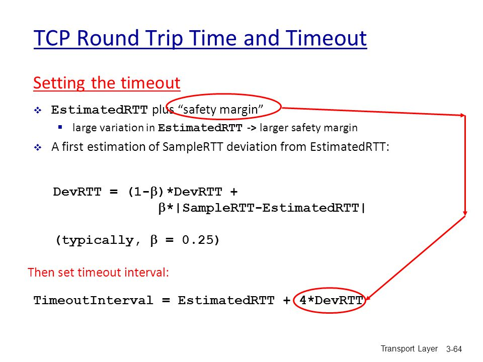 """Transport Layer 3-64 TCP Round Trip Time and Timeout Setting the timeout  EstimatedRTT plus """"safety margin""""  large variation in EstimatedRTT -> larg"""