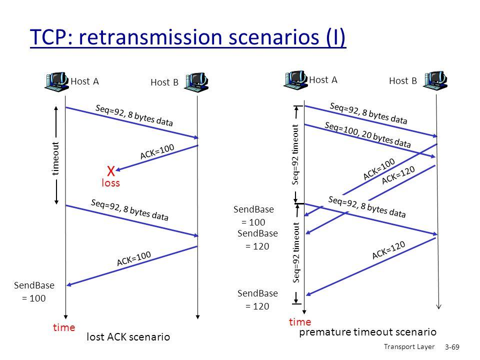 Transport Layer 3-69 TCP: retransmission scenarios (I) Host A Seq=100, 20 bytes data ACK=100 time premature timeout scenario Host B Seq=92, 8 bytes da