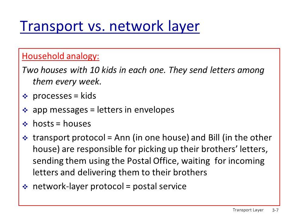 Transport Layer 3-48 rdt2.1: receiver, handles garbled ACK/NAKs Wait for 0 from below sndpkt = make_pkt(NAK, chksum) udt_send(sndpkt) rdt_rcv(rcvpkt) && not corrupt(rcvpkt) && has_seq0(rcvpkt) rdt_rcv(rcvpkt) && notcorrupt(rcvpkt) && has_seq1(rcvpkt) extract(rcvpkt,data) deliver_data(data) sndpkt = make_pkt(ACK, chksum) udt_send(sndpkt) Wait for 1 from below rdt_rcv(rcvpkt) && notcorrupt(rcvpkt) && has_seq0(rcvpkt) extract(rcvpkt,data) deliver_data(data) sndpkt = make_pkt(ACK, chksum) udt_send(sndpkt) rdt_rcv(rcvpkt) && (corrupt(rcvpkt) sndpkt = make_pkt(ACK, chksum) udt_send(sndpkt) rdt_rcv(rcvpkt) && not corrupt(rcvpkt) && has_seq1(rcvpkt) rdt_rcv(rcvpkt) && (corrupt(rcvpkt) sndpkt = make_pkt(ACK, chksum) udt_send(sndpkt) sndpkt = make_pkt(NAK, chksum) udt_send(sndpkt)