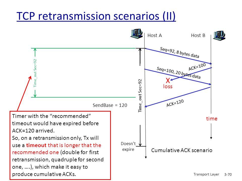 Transport Layer 3-70 TCP retransmission scenarios (II) Host A Seq=92, 8 bytes data ACK=100 loss timeout Cumulative ACK scenario Host B X Seq=100, 20 b