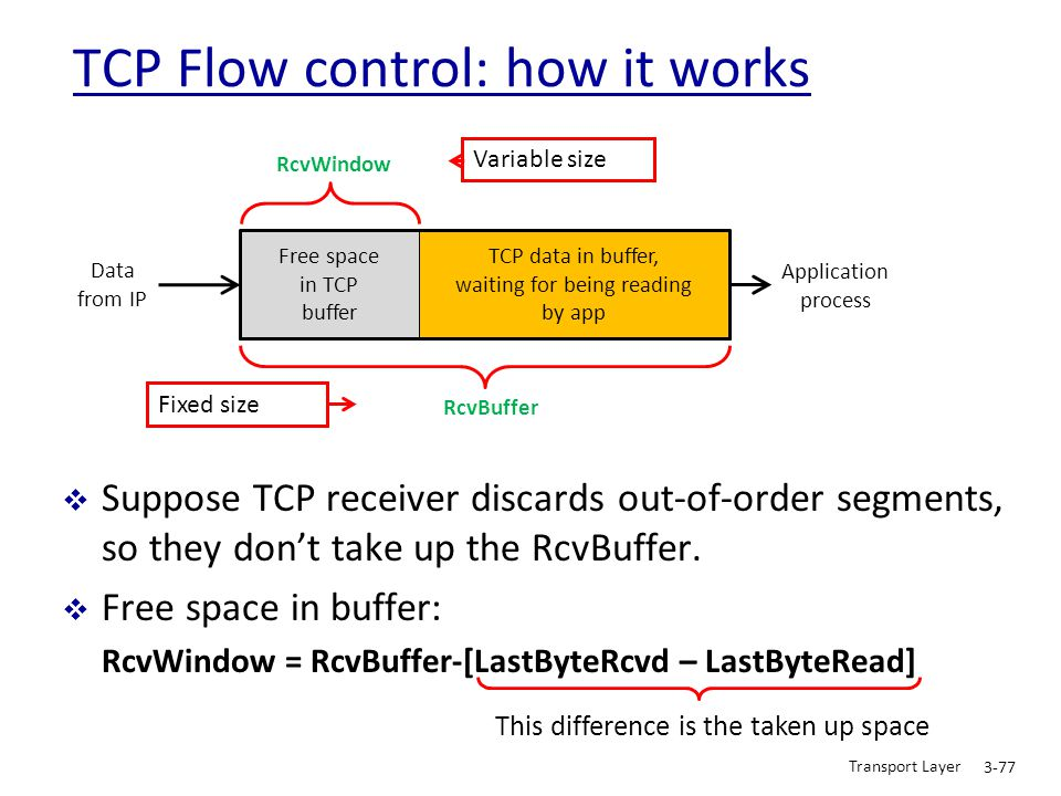 Transport Layer 3-77 TCP Flow control: how it works  Suppose TCP receiver discards out-of-order segments, so they don't take up the RcvBuffer.  Free