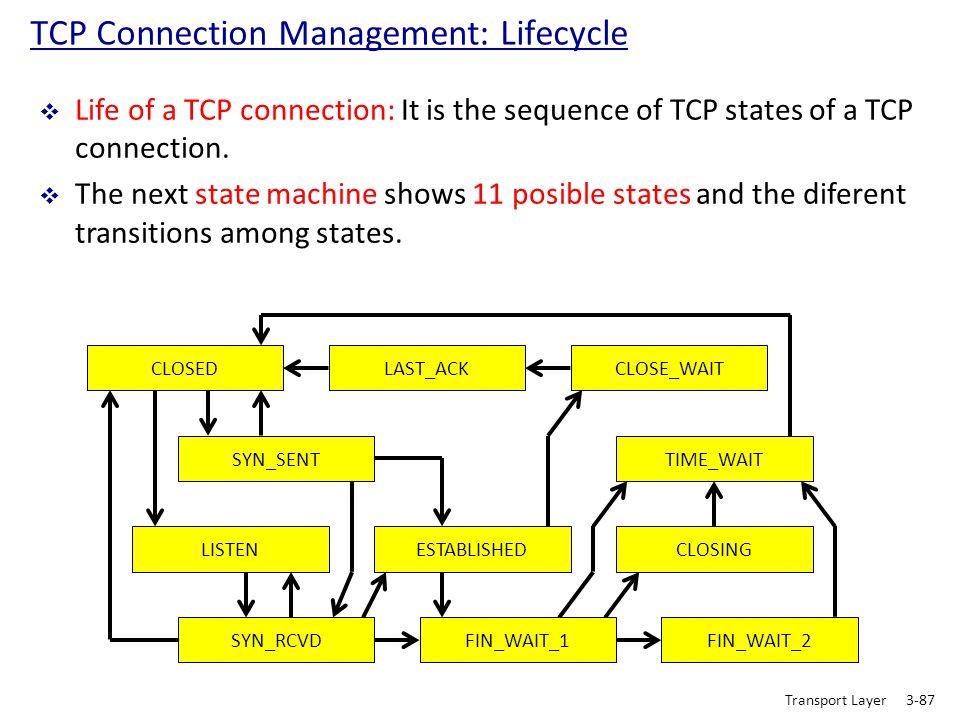 Transport Layer3-87 TCP Connection Management: Lifecycle CLOSING LAST_ACKCLOSE_WAIT ESTABLISHEDLISTEN FIN_WAIT_2 TIME_WAIT FIN_WAIT_1SYN_RCVD SYN_SENT
