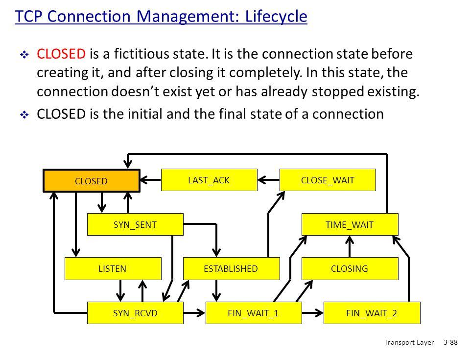 Transport Layer3-88 TCP Connection Management: Lifecycle CLOSING LAST_ACKCLOSE_WAIT ESTABLISHEDLISTEN FIN_WAIT_2 TIME_WAIT FIN_WAIT_1SYN_RCVD SYN_SENT