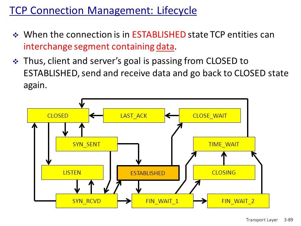 Transport Layer3-89 TCP Connection Management: Lifecycle CLOSING LAST_ACKCLOSE_WAIT ESTABLISHEDLISTEN FIN_WAIT_2 TIME_WAIT FIN_WAIT_1SYN_RCVD SYN_SENT