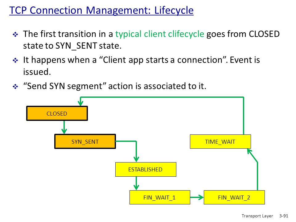 TCP Connection Management: Lifecycle  The first transition in a typical client clifecycle goes from CLOSED state to SYN_SENT state.  It happens when