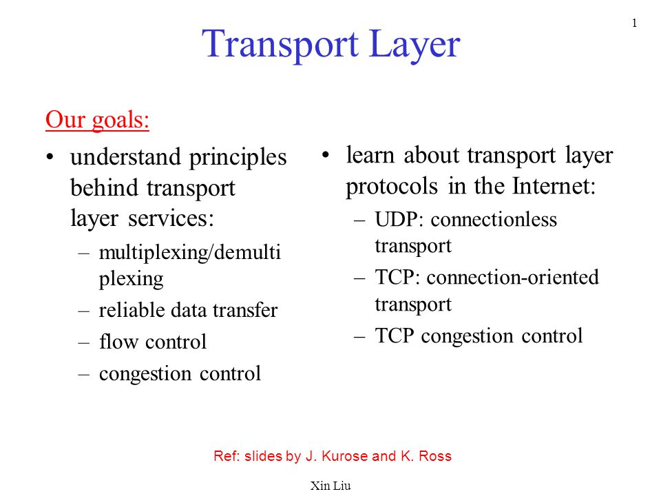 Xin Liu 1 Transport Layer Our goals: understand principles behind transport layer services: –multiplexing/demulti plexing –reliable data transfer –flo