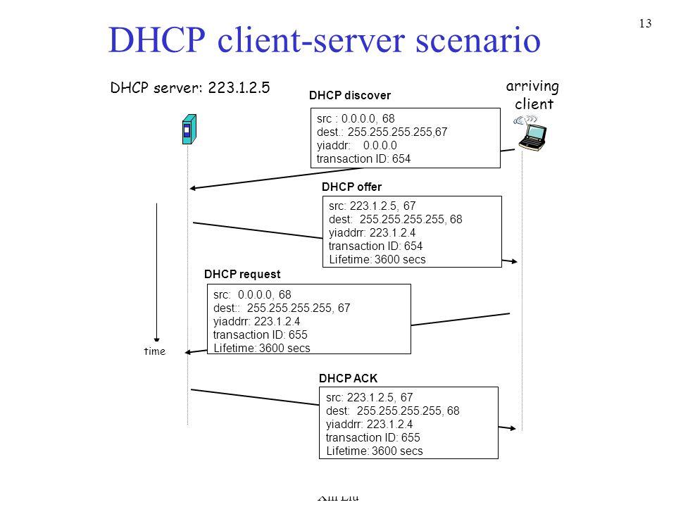 Xin Liu 13 DHCP client-server scenario DHCP server: 223.1.2.5 arriving client time DHCP discover src : 0.0.0.0, 68 dest.: 255.255.255.255,67 yiaddr: 0