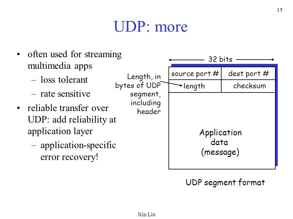 Xin Liu 15 UDP: more often used for streaming multimedia apps –loss tolerant –rate sensitive reliable transfer over UDP: add reliability at application layer –application-specific error recovery.
