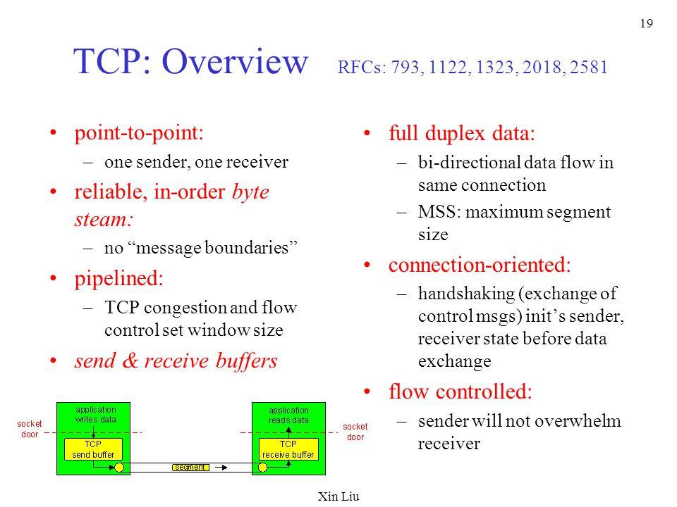 Xin Liu 19 TCP: Overview RFCs: 793, 1122, 1323, 2018, 2581 full duplex data: –bi-directional data flow in same connection –MSS: maximum segment size c