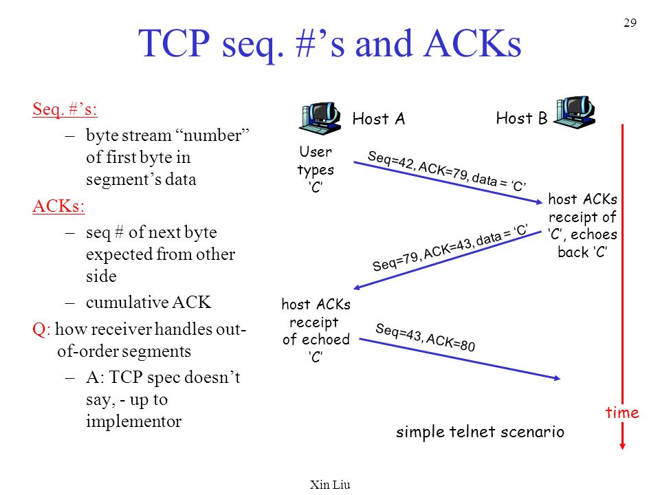 Xin Liu 29 TCP seq. #'s and ACKs Seq.