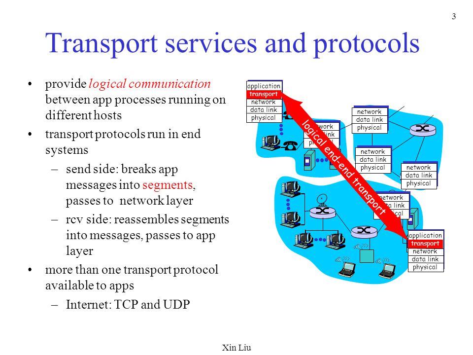 Xin Liu 4 Transport vs.
