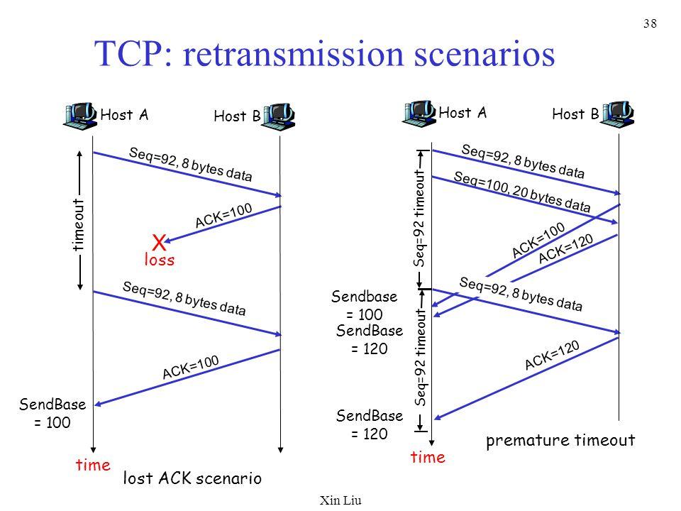 Xin Liu 38 TCP: retransmission scenarios Host A Seq=100, 20 bytes data ACK=100 time premature timeout Host B Seq=92, 8 bytes data ACK=120 Seq=92, 8 by