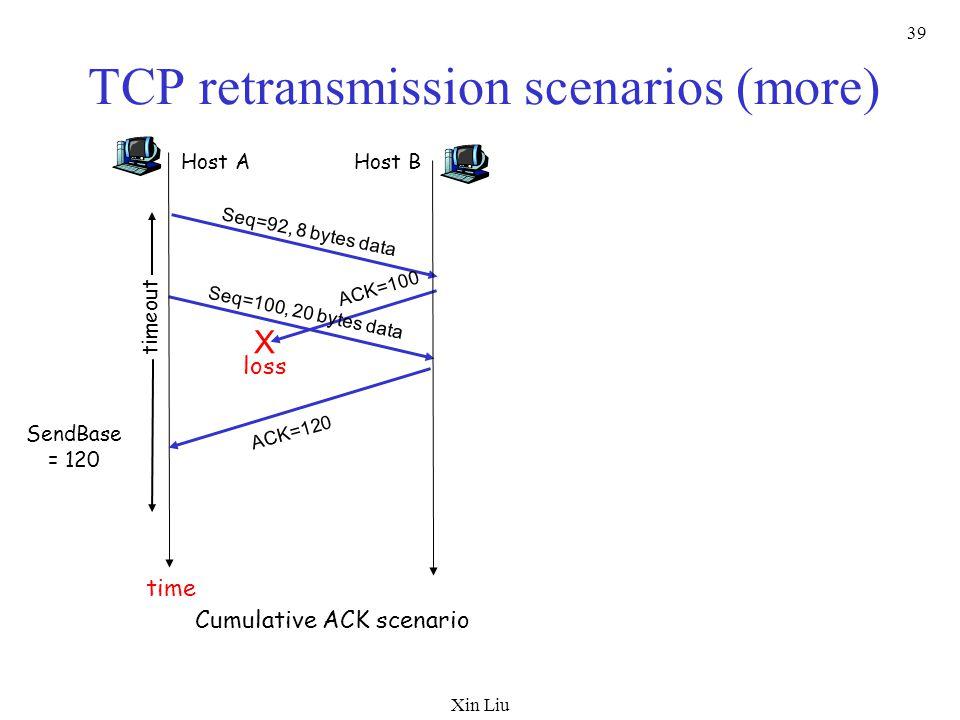 Xin Liu 39 TCP retransmission scenarios (more) Host A Seq=92, 8 bytes data ACK=100 loss timeout Cumulative ACK scenario Host B X Seq=100, 20 bytes dat