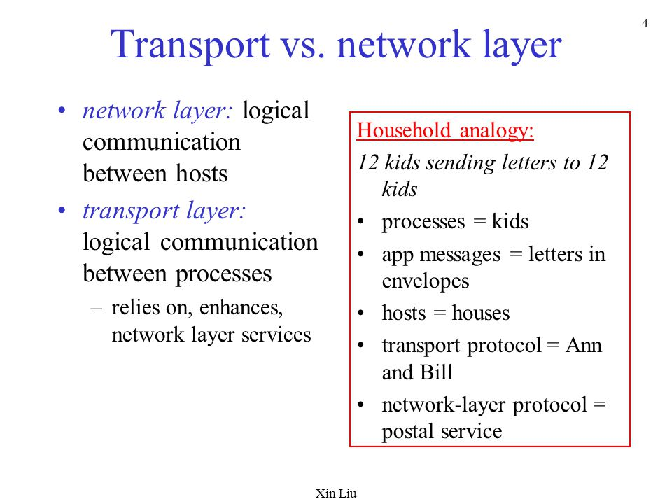 Xin Liu 4 Transport vs.