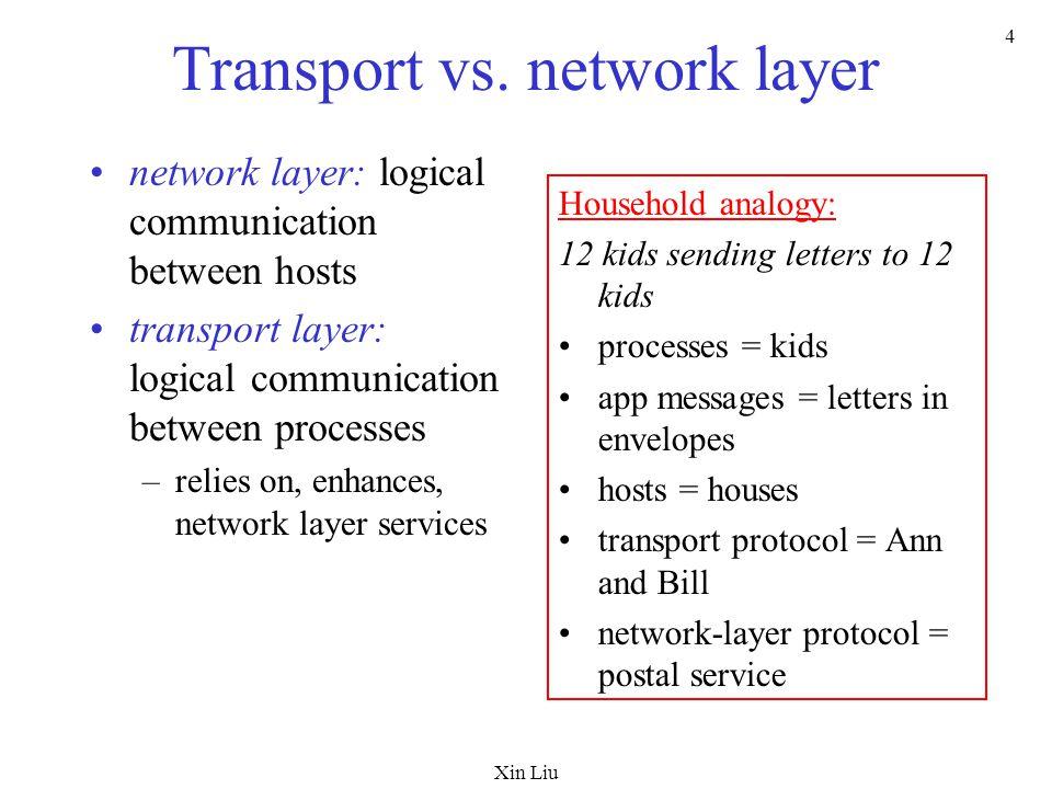 Xin Liu 4 Transport vs. network layer network layer: logical communication between hosts transport layer: logical communication between processes –rel