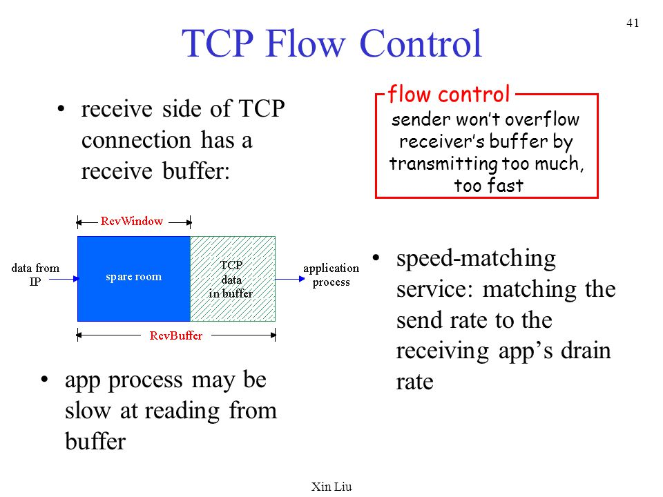 Xin Liu 41 TCP Flow Control receive side of TCP connection has a receive buffer: speed-matching service: matching the send rate to the receiving app's drain rate app process may be slow at reading from buffer sender won't overflow receiver's buffer by transmitting too much, too fast flow control