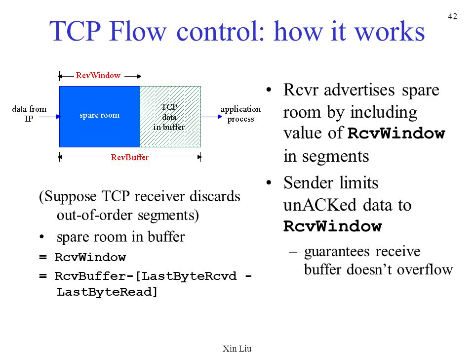Xin Liu 42 TCP Flow control: how it works (Suppose TCP receiver discards out-of-order segments) spare room in buffer = RcvWindow = RcvBuffer-[LastByteRcvd - LastByteRead] Rcvr advertises spare room by including value of RcvWindow in segments Sender limits unACKed data to RcvWindow –guarantees receive buffer doesn't overflow