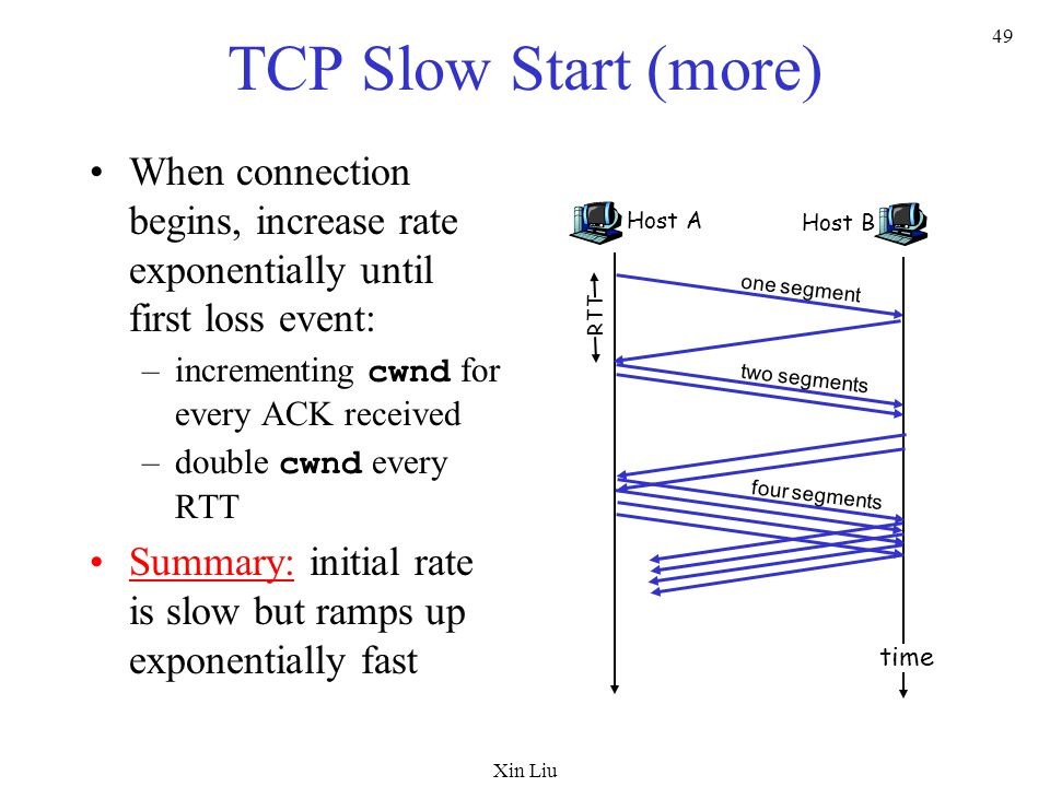 Xin Liu 49 TCP Slow Start (more) When connection begins, increase rate exponentially until first loss event: –incrementing cwnd for every ACK received