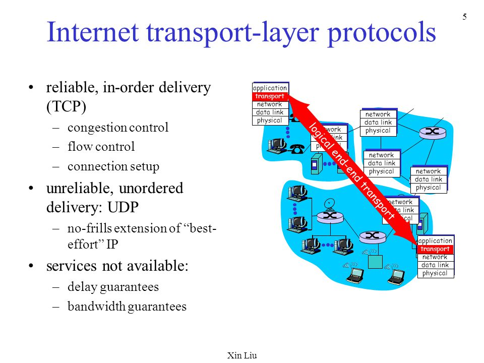 Xin Liu 46 Principles of Congestion Control Congestion: informally: too many sources sending too much data too fast for network to handle different from flow control.