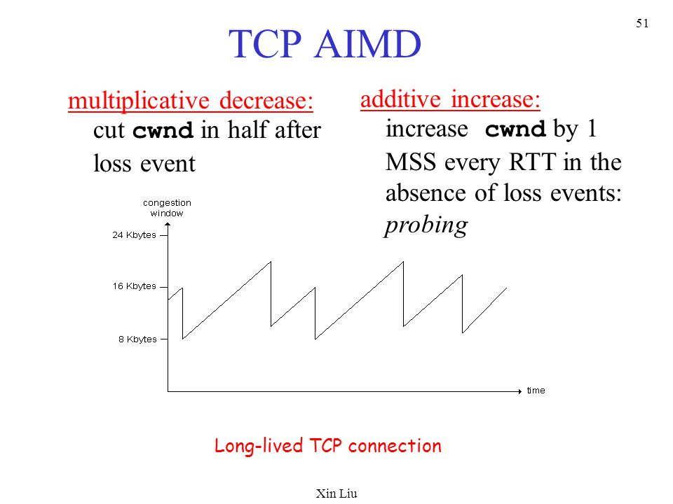 Xin Liu 51 TCP AIMD multiplicative decrease: cut cwnd in half after loss event additive increase: increase cwnd by 1 MSS every RTT in the absence of l