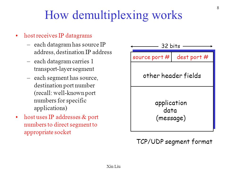 Xin Liu 8 How demultiplexing works host receives IP datagrams –each datagram has source IP address, destination IP address –each datagram carries 1 transport-layer segment –each segment has source, destination port number (recall: well-known port numbers for specific applications) host uses IP addresses & port numbers to direct segment to appropriate socket source port #dest port # 32 bits application data (message) other header fields TCP/UDP segment format