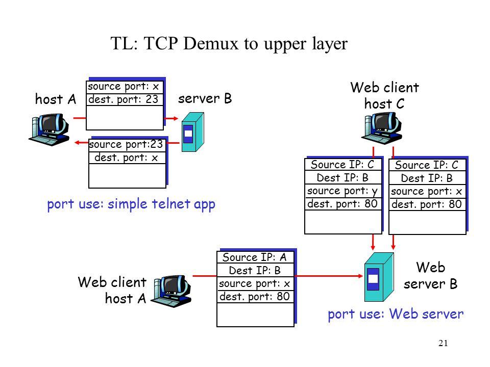 21 TL: TCP Demux to upper layer host A server B source port: x dest.