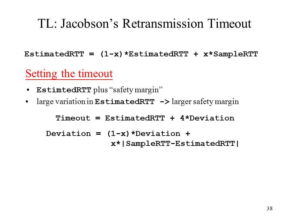 38 TL: Jacobson's Retransmission Timeout EstimatedRTT = (1-x)*EstimatedRTT + x*SampleRTT Setting the timeout EstimtedRTT plus safety margin large variation in EstimatedRTT -> larger safety margin Timeout = EstimatedRTT + 4*Deviation Deviation = (1-x)*Deviation + x*|SampleRTT-EstimatedRTT|