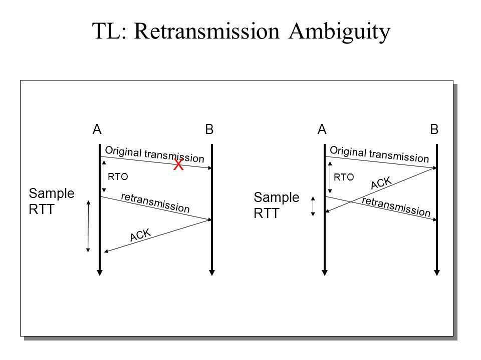 39 TL: Retransmission Ambiguity AB ACK Sample RTT Original transmission retransmission RTO AB Original transmission retransmission Sample RTT ACK RTO X