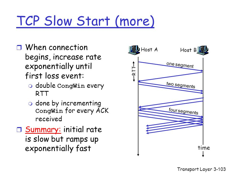 Transport Layer3-103 TCP Slow Start (more) r When connection begins, increase rate exponentially until first loss event:  double CongWin every RTT  done by incrementing CongWin for every ACK received r Summary: initial rate is slow but ramps up exponentially fast Host A one segment RTT Host B time two segments four segments