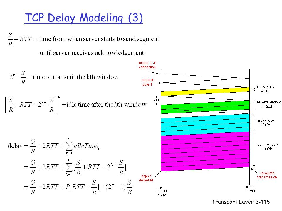 Transport Layer3-115 TCP Delay Modeling (3)