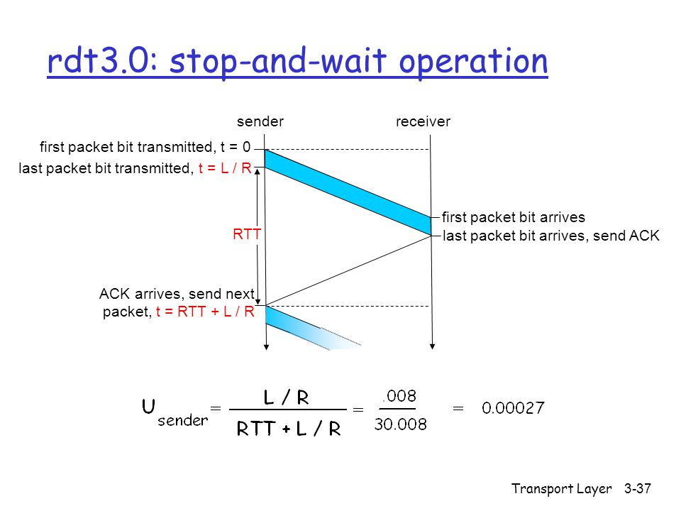Transport Layer3-37 rdt3.0: stop-and-wait operation first packet bit transmitted, t = 0 senderreceiver RTT last packet bit transmitted, t = L / R first packet bit arrives last packet bit arrives, send ACK ACK arrives, send next packet, t = RTT + L / R