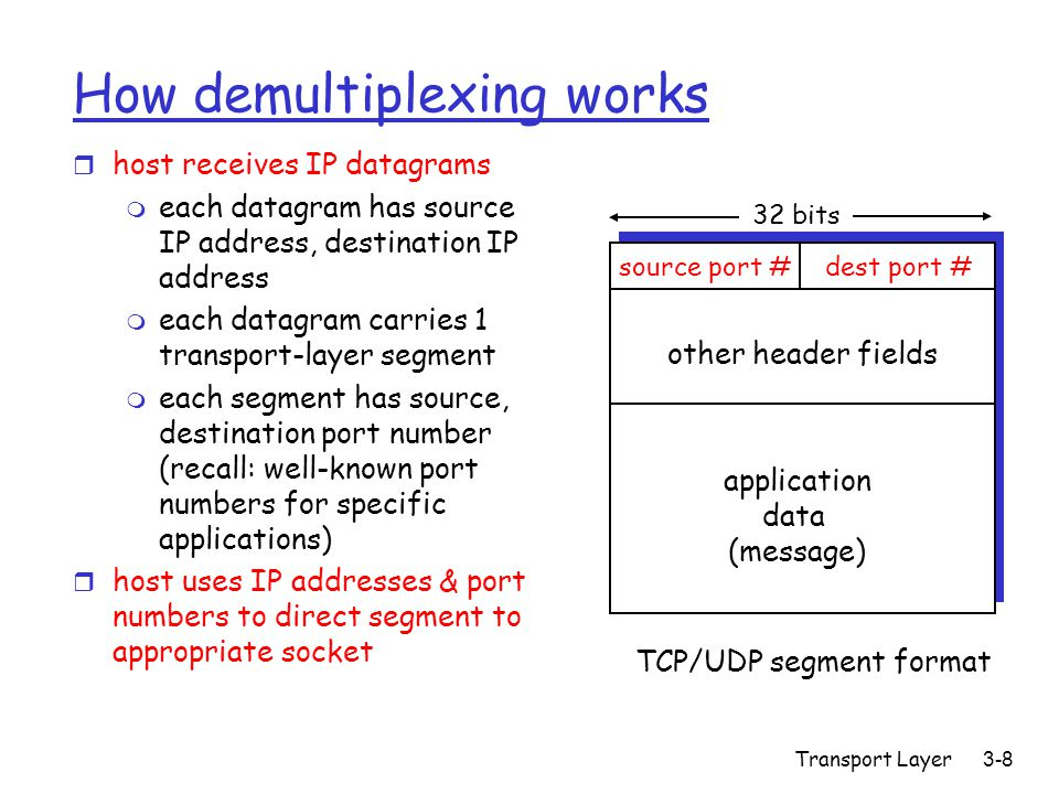 Transport Layer3-8 How demultiplexing works r host receives IP datagrams m each datagram has source IP address, destination IP address m each datagram carries 1 transport-layer segment m each segment has source, destination port number (recall: well-known port numbers for specific applications) r host uses IP addresses & port numbers to direct segment to appropriate socket source port #dest port # 32 bits application data (message) other header fields TCP/UDP segment format