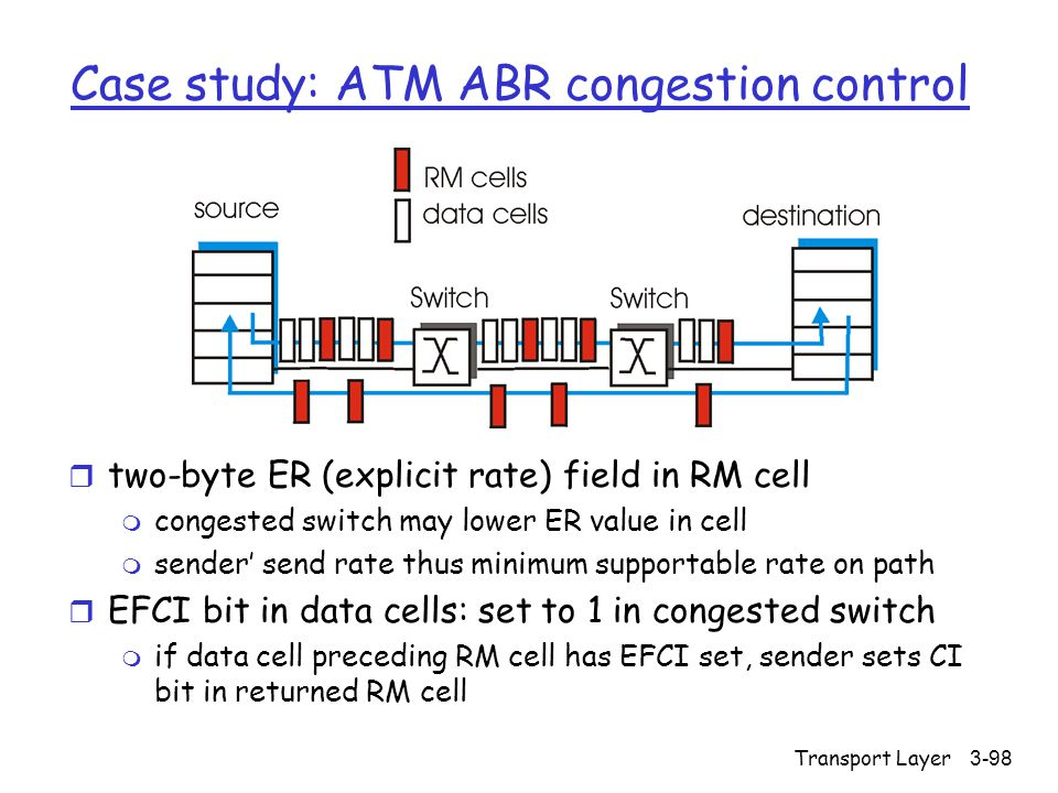 Transport Layer3-98 Case study: ATM ABR congestion control r two-byte ER (explicit rate) field in RM cell m congested switch may lower ER value in cell m sender' send rate thus minimum supportable rate on path r EFCI bit in data cells: set to 1 in congested switch m if data cell preceding RM cell has EFCI set, sender sets CI bit in returned RM cell