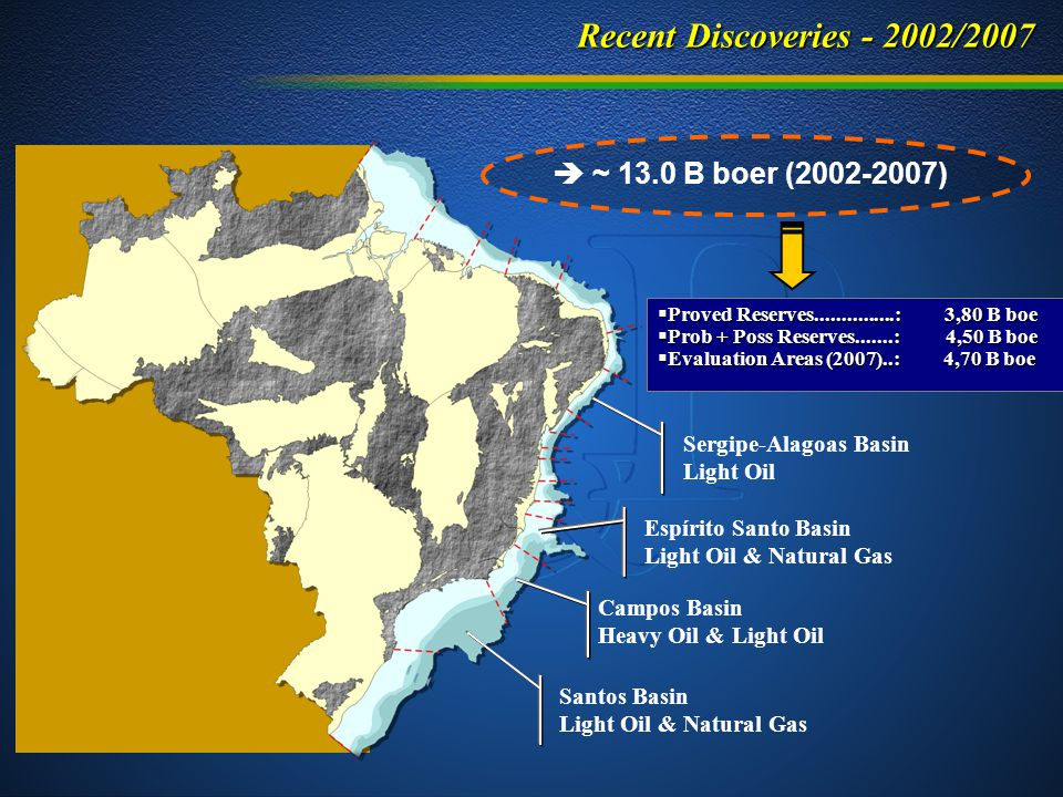 Campos Basin Heavy Oil & Light Oil Santos Basin Light Oil & Natural Gas Espírito Santo Basin Light Oil & Natural Gas Sergipe-Alagoas Basin Light Oil Recent Discoveries - 2002/2007  Proved Reserves...............: 3,80 B boe  Prob + Poss Reserves.......: 4,50 B boe  Evaluation Areas (2007)..: 4,70 B boe  ~ 13.0 B boer (2002-2007)