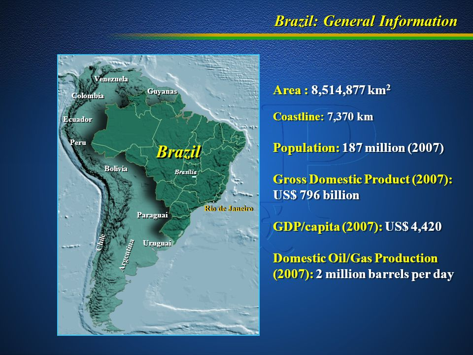 Brazil: General Information Area : 8,514,877 km 2 Coastline: 7,370 km Population: 187 million (2007) Gross Domestic Product (2007): US$ 796 billion GDP/capita (2007): US$ 4,420 Domestic Oil/Gas Production (2007): 2 million barrels per day Area : 8,514,877 km 2 Coastline: 7,370 km Population: 187 million (2007) Gross Domestic Product (2007): US$ 796 billion GDP/capita (2007): US$ 4,420 Domestic Oil/Gas Production (2007): 2 million barrels per day Ecuador Colombia Venezuela Guyanas Peru Bolivia Paraguai Chile Uruguai Argentina Brasilia Rio de Janeiro Brazil