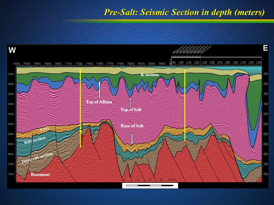 Intra rift section SAG Base of Salt Top of Salt Top of Albian K section.