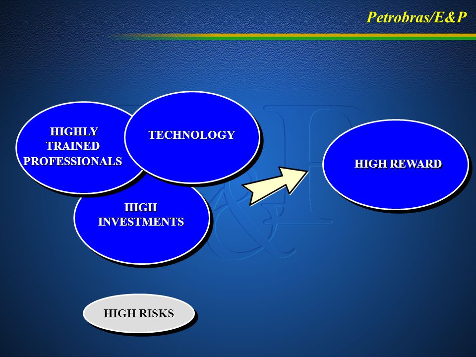 HIGH REWARD HIGH RISKS HIGHINVESTMENTS HIGHLY HIGHLYTRAINEDPROFESSIONALS TECHNOLOGY Petrobras/E&P