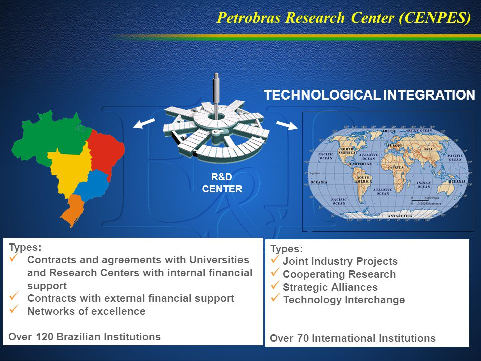 TECHNOLOGICAL INTEGRATION R&D CENTER Types: Contracts and agreements with Universities and Research Centers with internal financial support Contracts