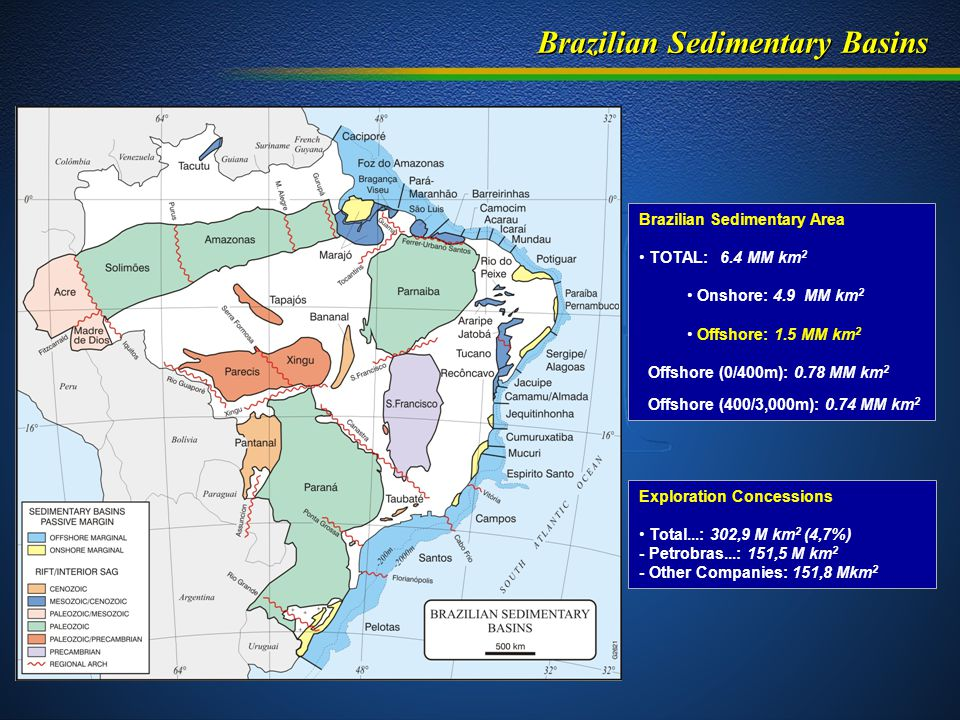Brazilian Sedimentary Basins Exploration Concessions Total...: 302,9 M km 2 (4,7%) - Petrobras...: 151,5 M km 2 - Other Companies: 151,8 Mkm 2 Brazilian Sedimentary Area TOTAL: 6.4 MM km 2 Onshore: 4.9 MM km 2 Offshore: 1.5 MM km 2 Offshore (0/400m): 0.78 MM km 2 Offshore (400/3,000m): 0.74 MM km 2