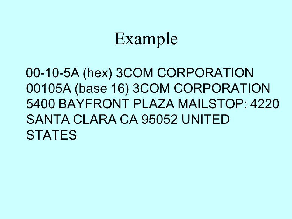 Example 00-10-5A (hex) 3COM CORPORATION 00105A (base 16) 3COM CORPORATION 5400 BAYFRONT PLAZA MAILSTOP: 4220 SANTA CLARA CA 95052 UNITED STATES