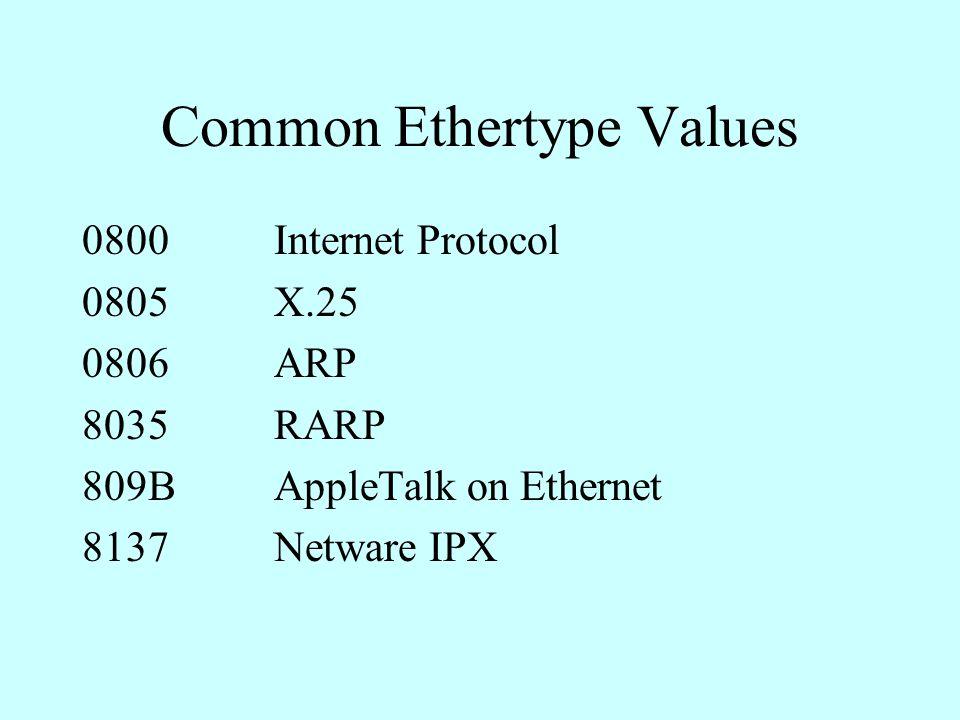 Common Ethertype Values 0800Internet Protocol 0805X.25 0806ARP 8035RARP 809BAppleTalk on Ethernet 8137Netware IPX
