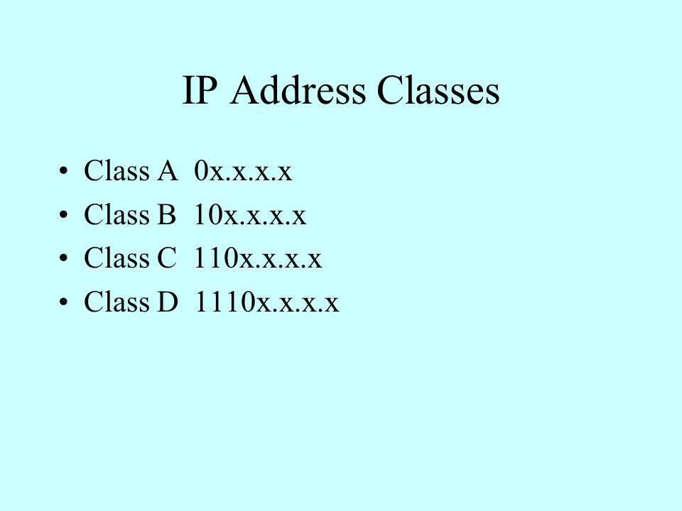 IP Address Classes Class A 0x.x.x.x Class B 10x.x.x.x Class C 110x.x.x.x Class D 1110x.x.x.x