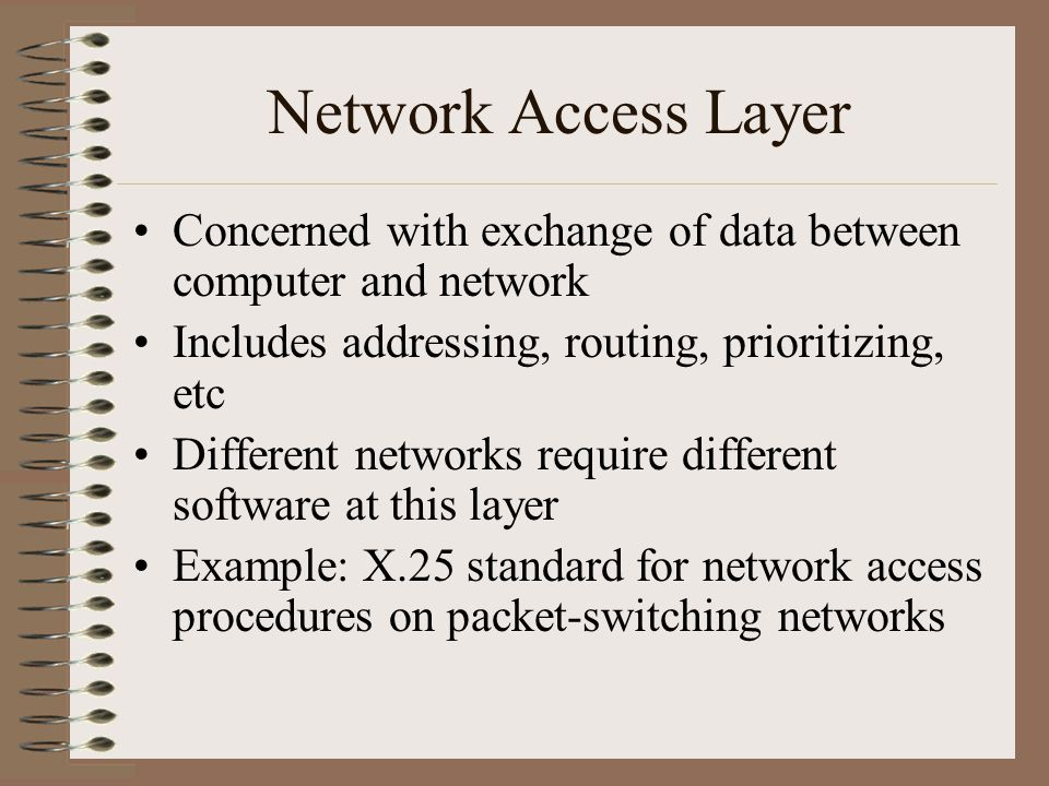 Network Access Layer Concerned with exchange of data between computer and network Includes addressing, routing, prioritizing, etc Different networks require different software at this layer Example: X.25 standard for network access procedures on packet-switching networks