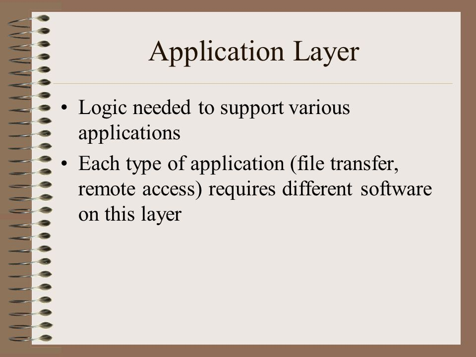 Application Layer Logic needed to support various applications Each type of application (file transfer, remote access) requires different software on this layer