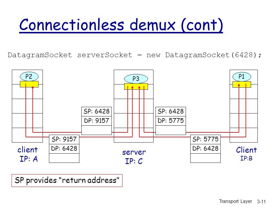 Transport Layer 3-11 Connectionless demux (cont) DatagramSocket serverSocket = new DatagramSocket(6428); Client IP:B P2 client IP: A P1 P3 server IP: C SP: 6428 DP: 9157 SP: 9157 DP: 6428 SP: 6428 DP: 5775 SP: 5775 DP: 6428 SP provides return address