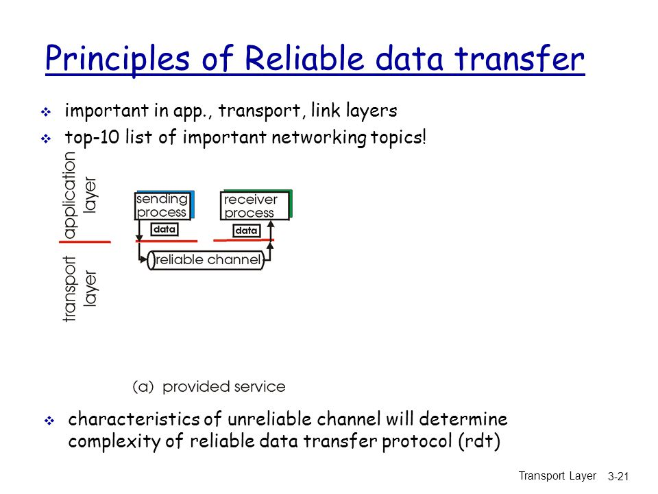 Transport Layer 3-21 Principles of Reliable data transfer  important in app., transport, link layers  top-10 list of important networking topics.