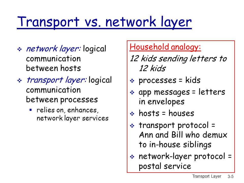 Transport Layer 3-6 Internet transport-layer protocols  reliable, in-order delivery (TCP)  congestion control  flow control  connection setup  unreliable, unordered delivery: UDP  no-frills extension of best-effort IP  services not available:  delay guarantees  bandwidth guarantees application transport network data link physical network data link physical network data link physical network data link physical network data link physical network data link physical network data link physical application transport network data link physical logical end-end transport