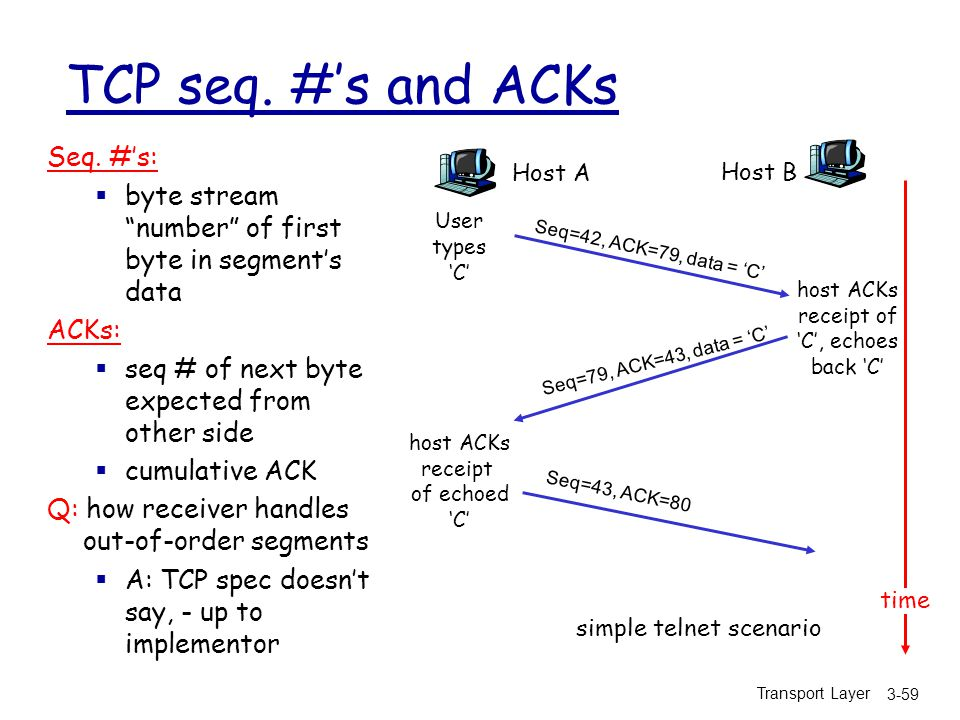 Transport Layer 3-59 TCP seq. #'s and ACKs Seq.